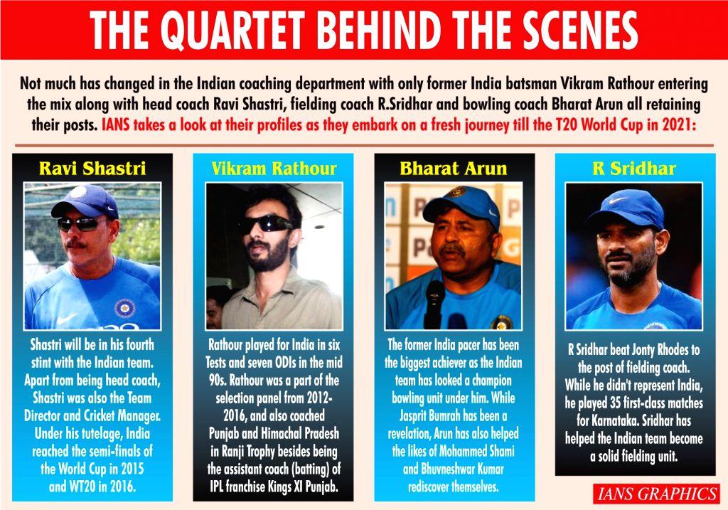 The Quartet behind the scenes. (IANS Infographics)