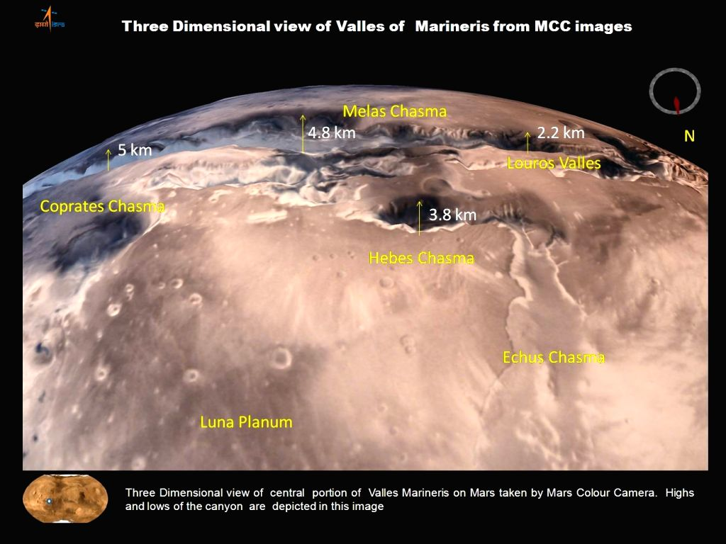 Three dimensional view of central portion of Valles Marineris on Mars taken by Mars Colour Camera. Highs and lows of the canyon are depicted in this image. (Photo Courtesy: ISRO)