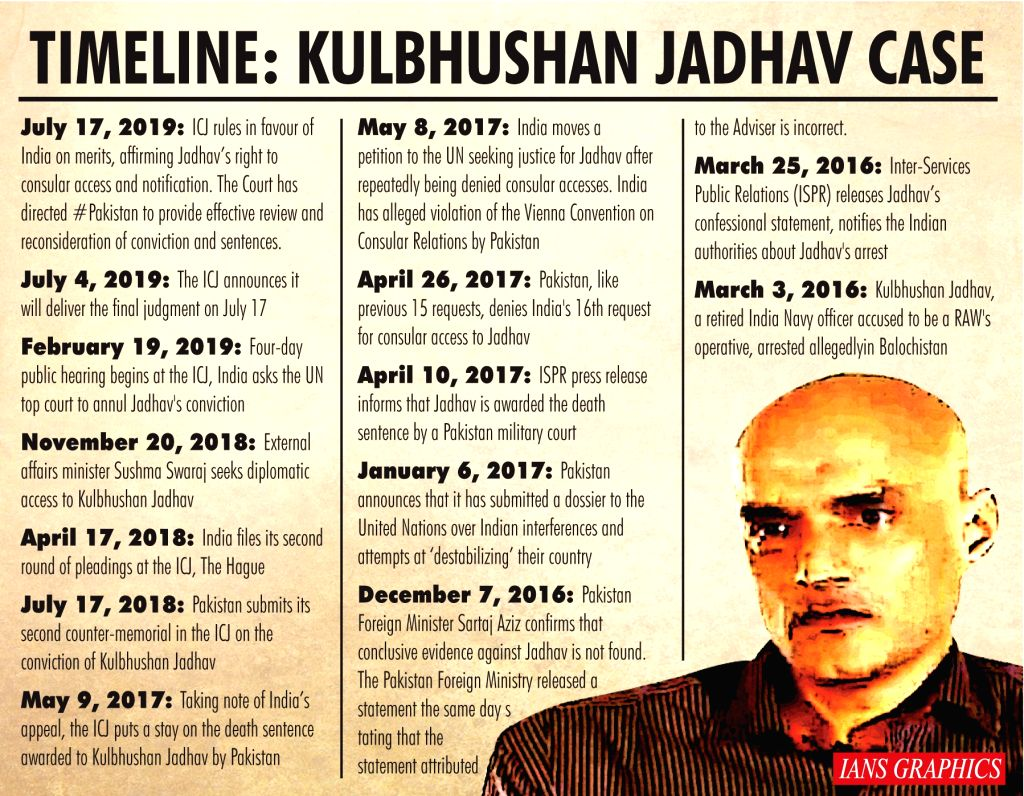 Timeline: Kulbhushan Jadhav case. (IANS Infographics)