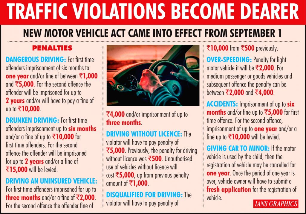 Traffic Violations Become Dearer.