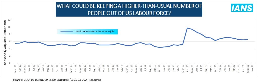 US labour market: Heed the signs.