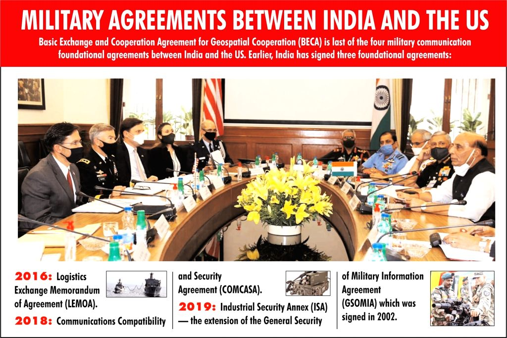 US will give India access to its satellite network.