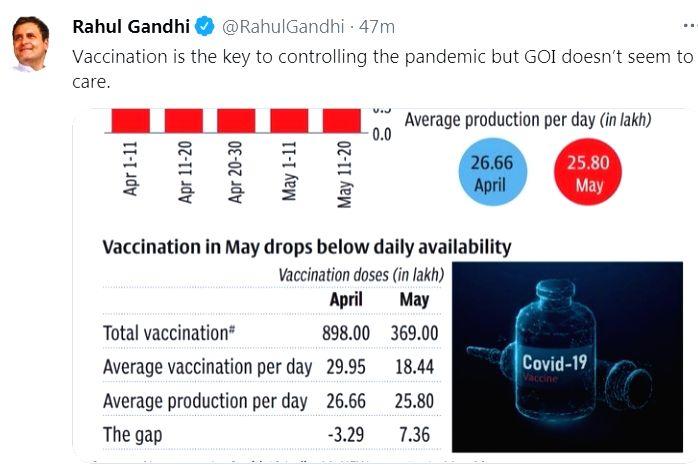 Vax key to controlling pandemic, Govt doesn't care: Rahul.(photo:Rahul Gandhi Twitter) - Rahul Gandhi Twitter