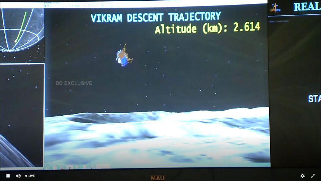 Vikram Lander Descent Trajectory.