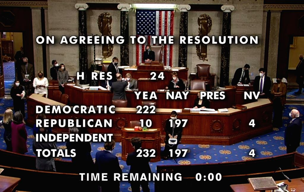 Voting United States House of Representatives votes