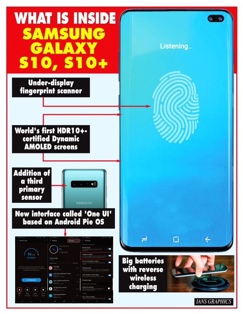 What is inside Samsung Galaxy S10, S10+. (IANS Infographics)
