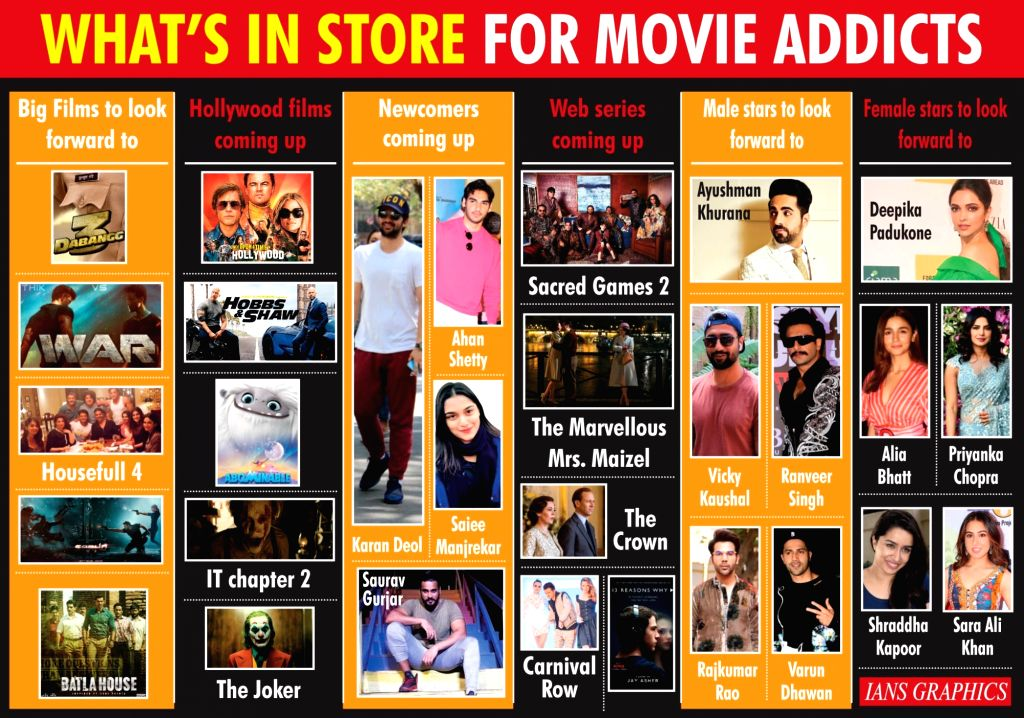 What's in store for movie addicts. (IANS Infographics)