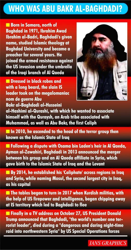 Who was Abu Bakar Al- Baghdadi?