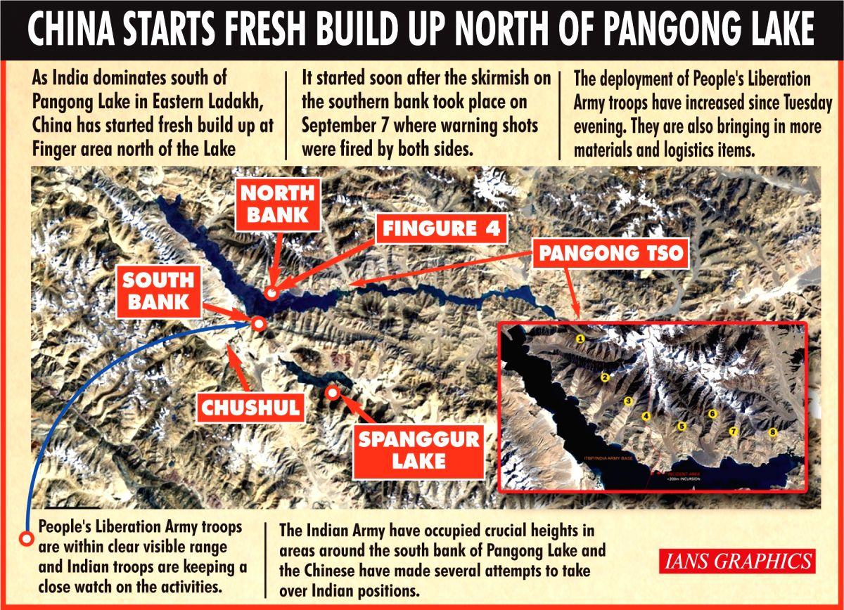 China starts fresh build up north of Pangong Lake. (IANS Infographics)