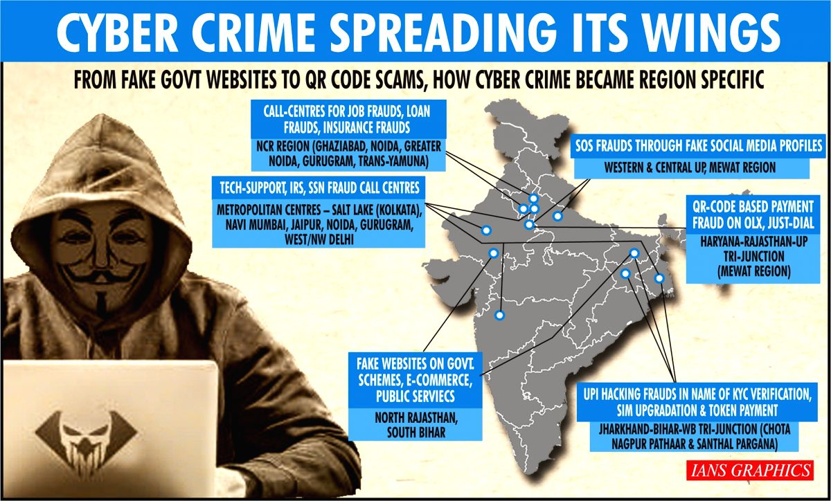How cyber crime became region specific. (IANS Infographics)
