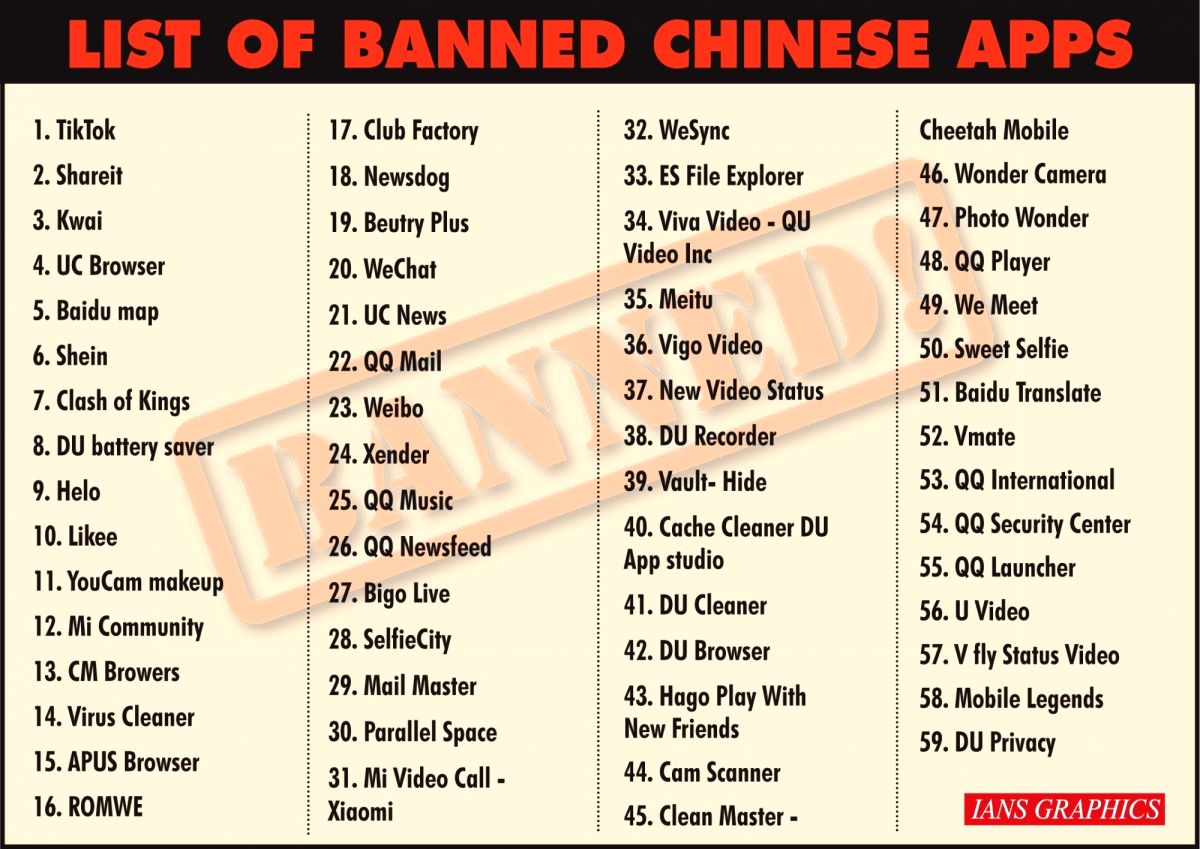 India's ban on 59 Chinese apps: What lies ahead
