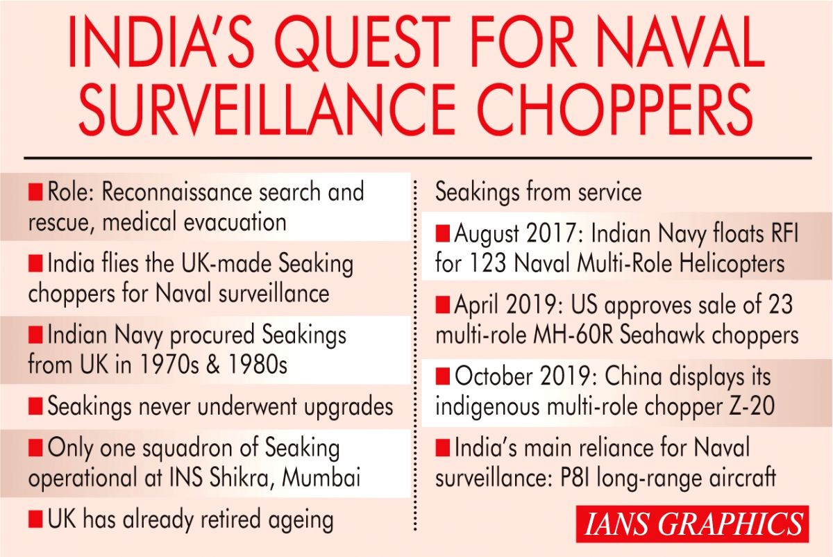 India's quest for naval surveillance choppers. (IANS Infographics)