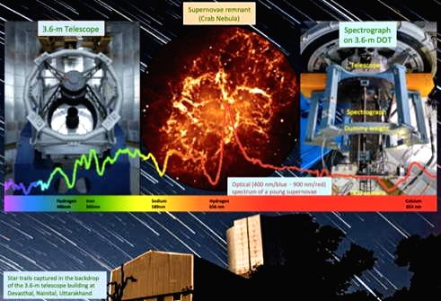 India's scientists make low-cost optical telescope for seeing distant quasars, galaxies.(PHOTO:India Narrative)