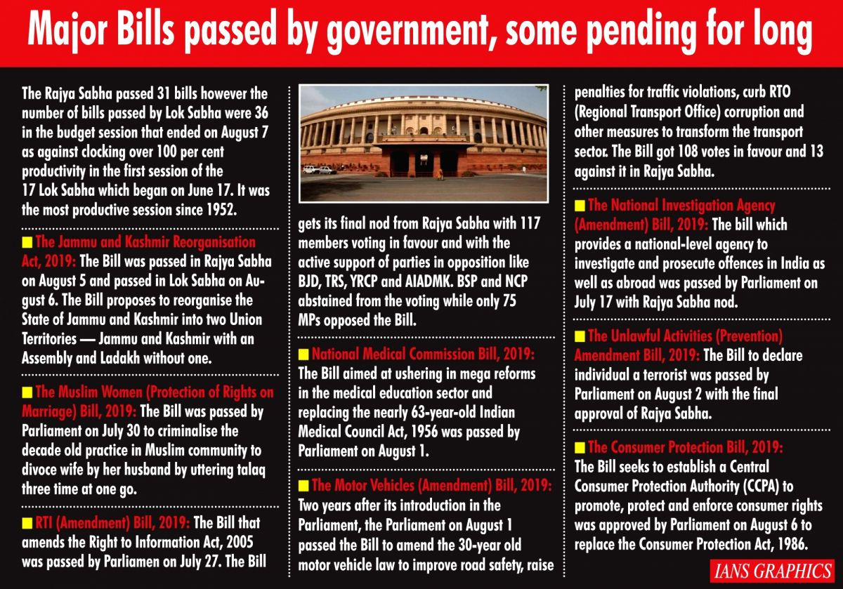 Major Bills passed by government, some pending for long. (IANS Infographics)