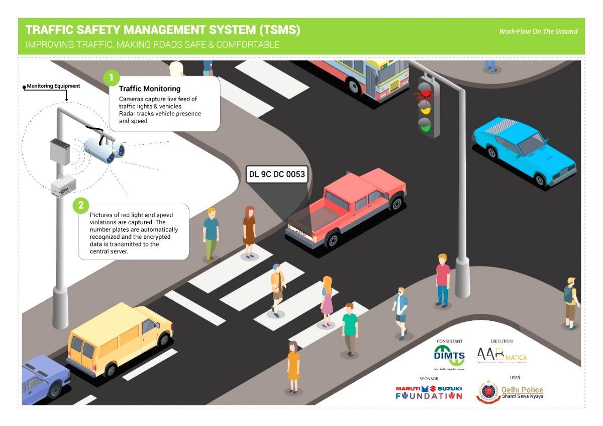 New Delhi: Delhi Traffic Monitoring System.