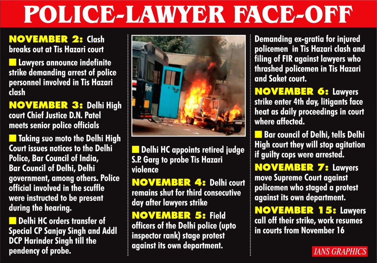 Police-Lawyer Faceoff. (IANS Infographics)