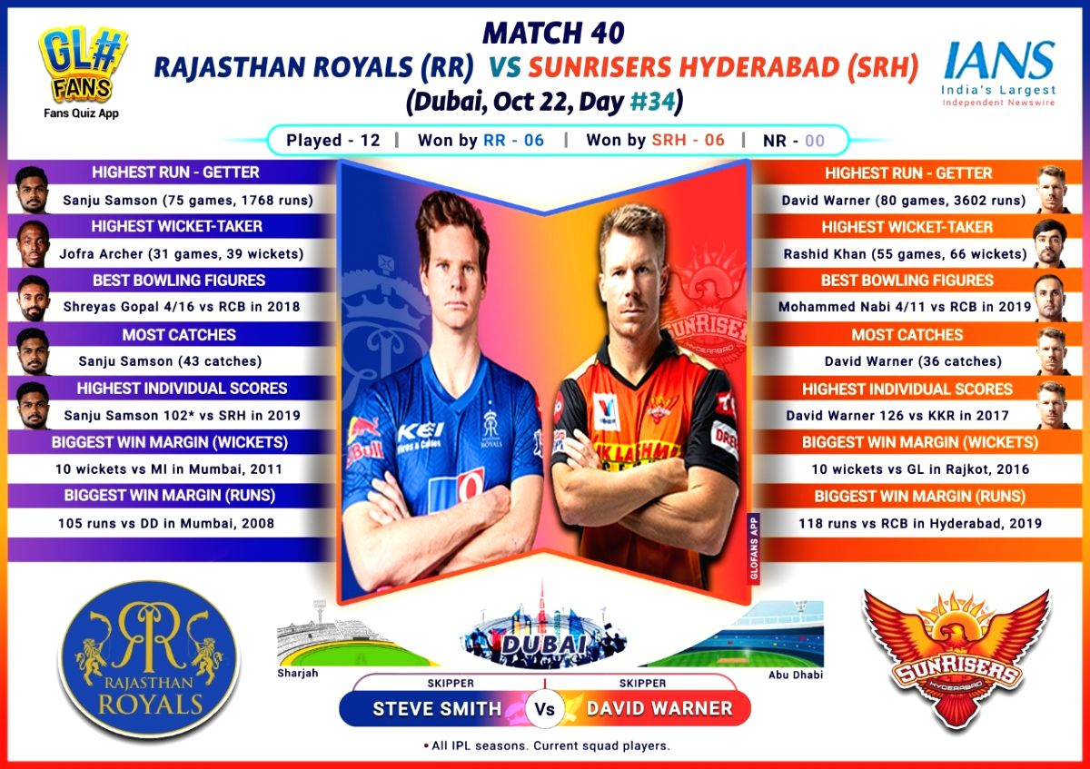 Pre Match Preview - RR vs SRH.