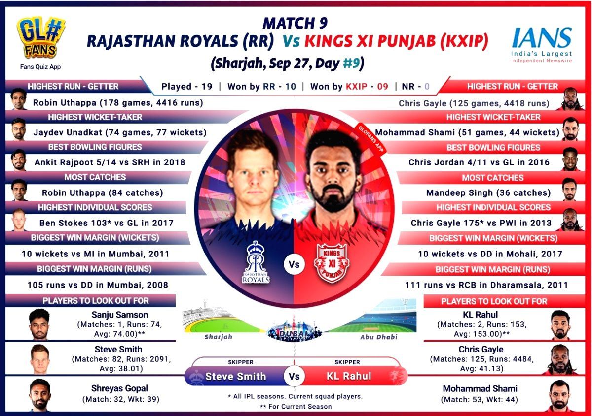 Royal Challengers Bangalore-Kings XI Punjab.