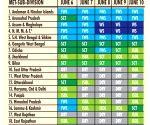 All India Rainfall Forecast