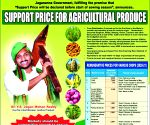 Free Photo: Andhra Pradesh CM announces MSP for 24 agri products