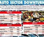 Auto sector downturn