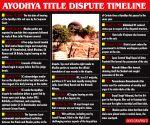 Ayodhya land dispute case reaching closure?