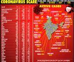 Coronavirus scare