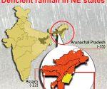NE states, especially Assam and Arunachal, receive deficient rain