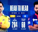 Delhi Capitals win toss, elect to field