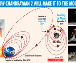 Chandrayaan-1 team was anxious till spacecraft entered lunar orbit