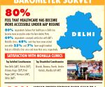 IANS-Neta App Janata Barometer Survey
