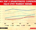India smartphone market saw 152mn shipped units in 2019: IDC