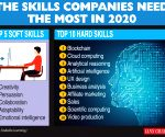 Blockchain, affiliate marketing new in-demand skills in 2020