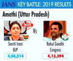 Rahul to re-contest from Amethi in 2024