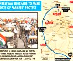 KMP expressway blockade: Commuters won't be troubled, promise farmers