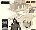 Know the 15 members of Ram Temple Trust