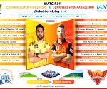 Off-colour CSK look to bounce back vs SRH