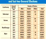 8 key UP LS constituencies to vote on Thursday