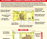 RBI introduces Rs 20 banknote in Mahatma Gandhi (new) series