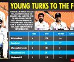 Rohit's 161 most defining moment of series: Kohli