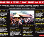 Sabarimala: When gender equality clashed against religious practice