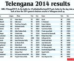 : Infographics: 2014 election results