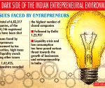 Entrepreneurial woes: Ease of doing business, not that easy