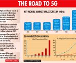 Indian masses have to wait 5-6 years for a true 5G experience