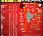 With 88,650 new cases, India's corona tally nears 60 lakh