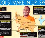 Yogi: The monk on a mission to 'Make in UP'