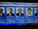 MOSCOW, March 18, 2018 - Photo taken on March 18, 2018 shows a screen updating the votes of the Russian presidential candidates at a press conference of the Russian Central Election Commission (CEC) ...