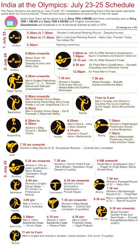 India at the Olympics: July 23-25 Schedule.