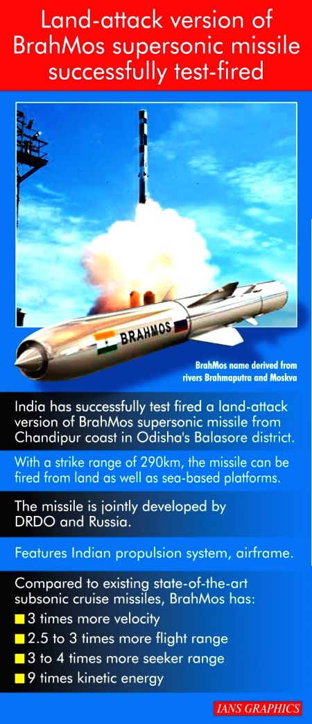 Land-attack version of BrahMos supersonic missile successfully test-fired. (IANS Infographics)