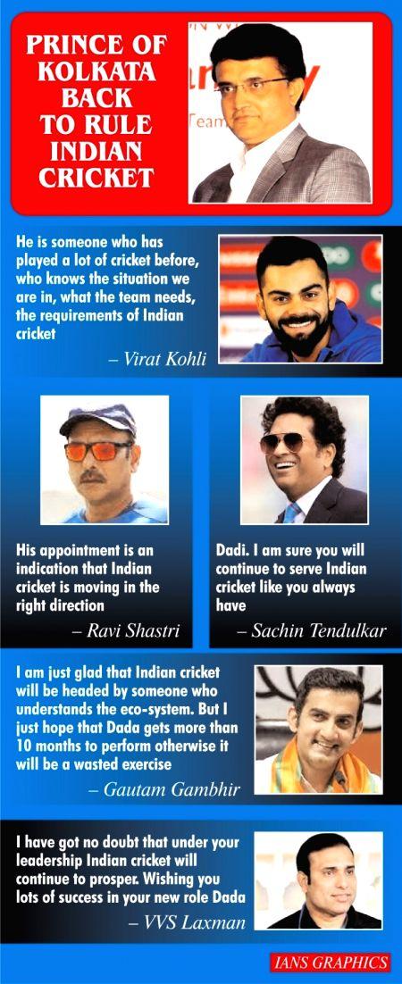 Prince of Kolkata back to rule Indian cricket.